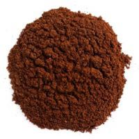 Coffee Ground Scrub