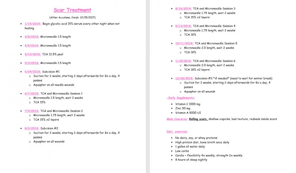 scar treatment ideas.PNG