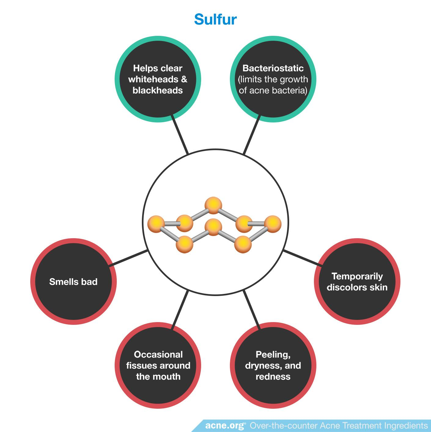 Sulfur Effects in the Skin