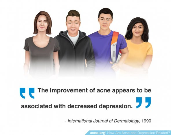How Are Acne and Depression Related?