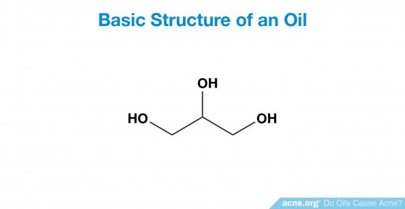 Basic Structure of an Oil
