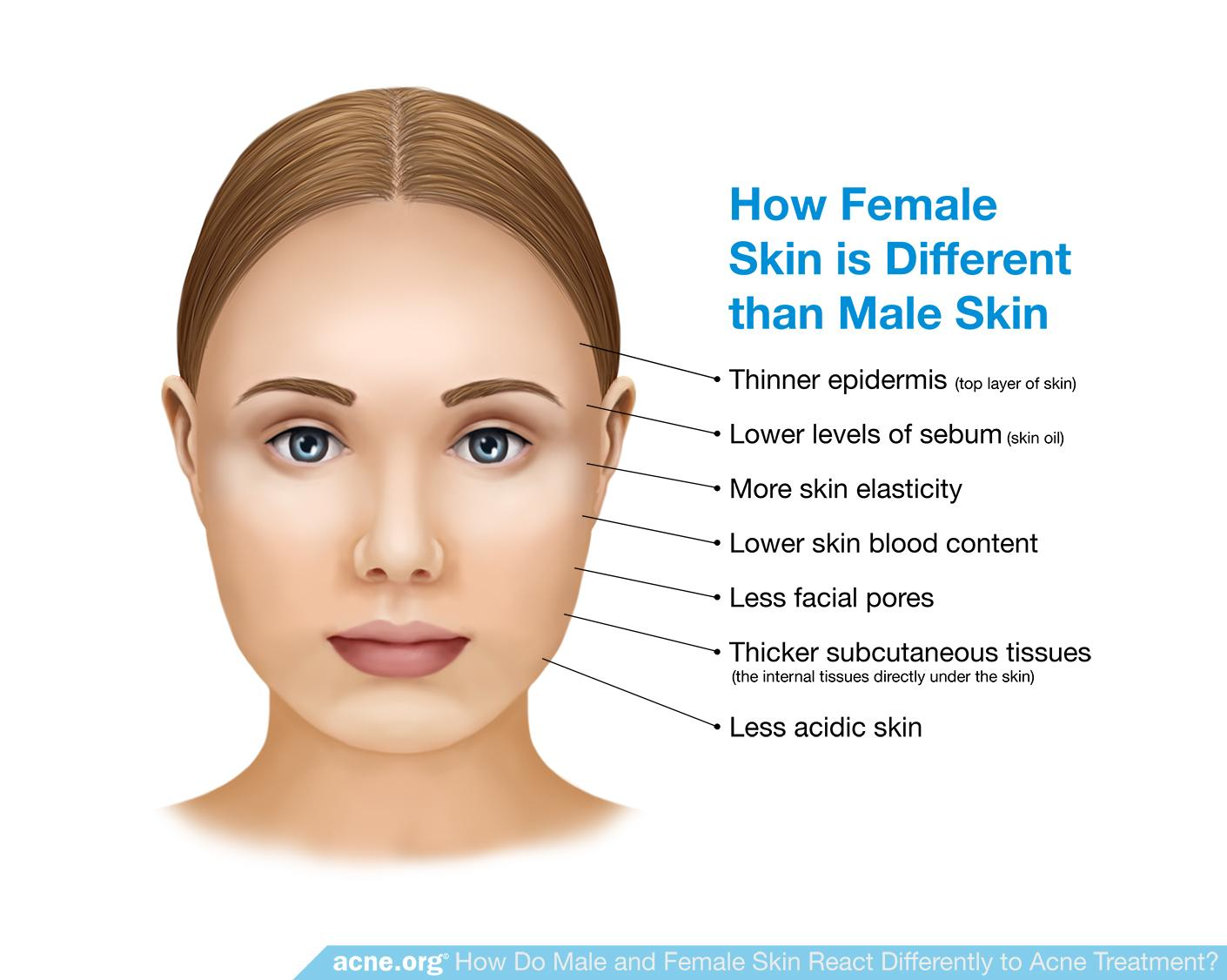 How Female Skin Is Different than Male Skin
