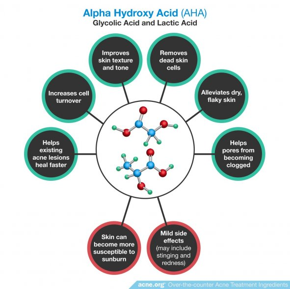 Alpha-Hydroxy Acid (AHA) Effects in the Skin