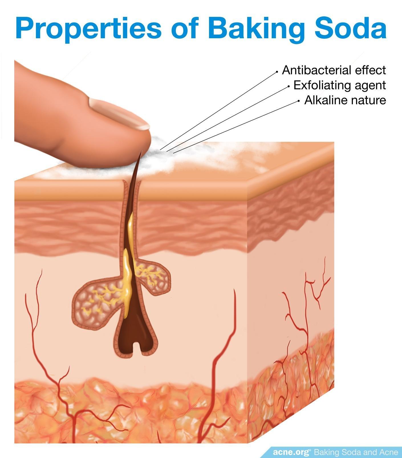 Properties Of Baking Soda