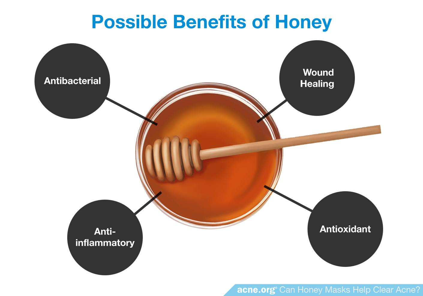 Possible Benefits of Honey