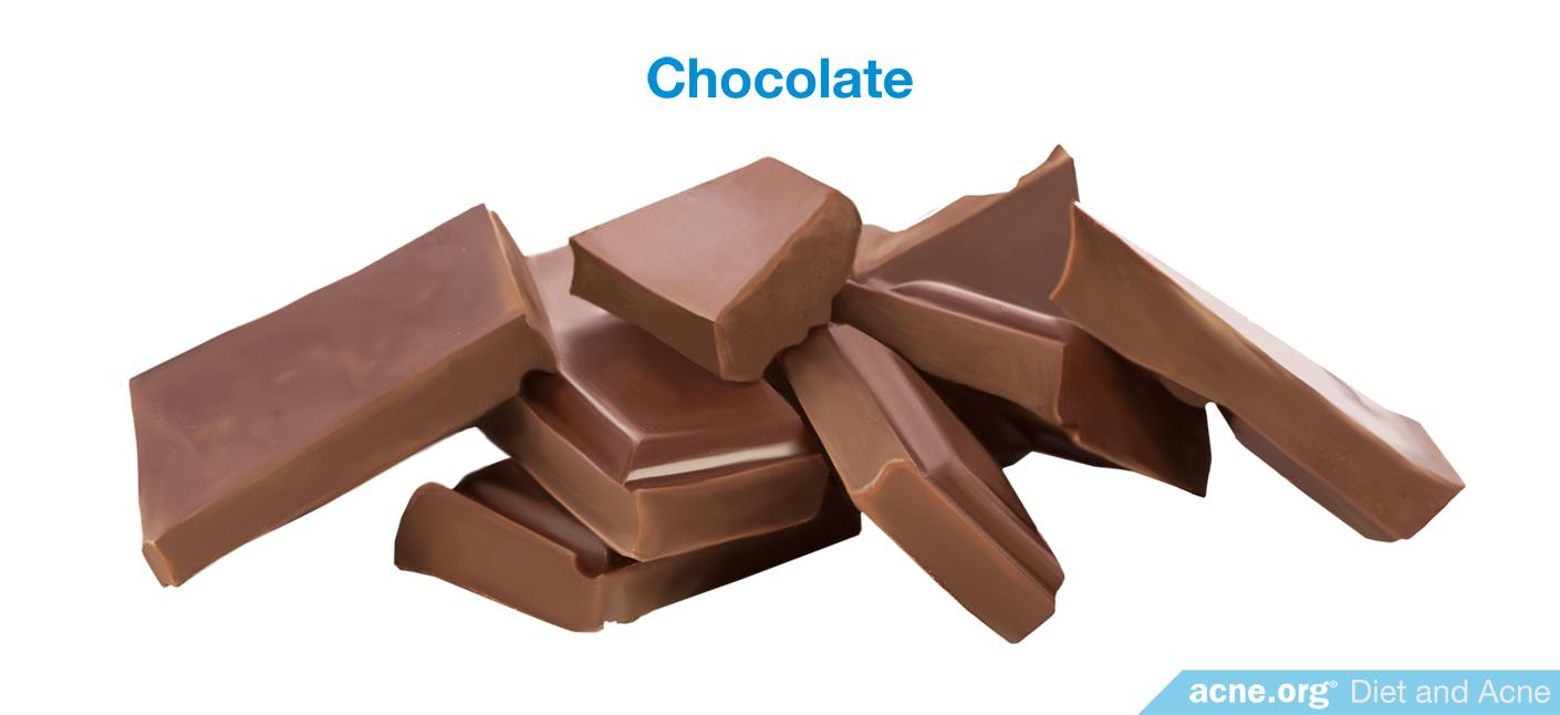 Chocolate and Acne