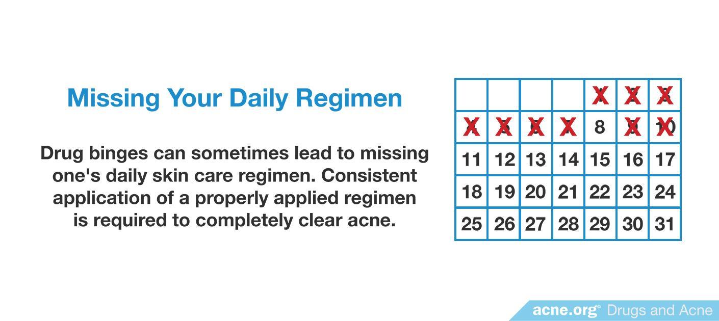 Missing Your Daily Regimen