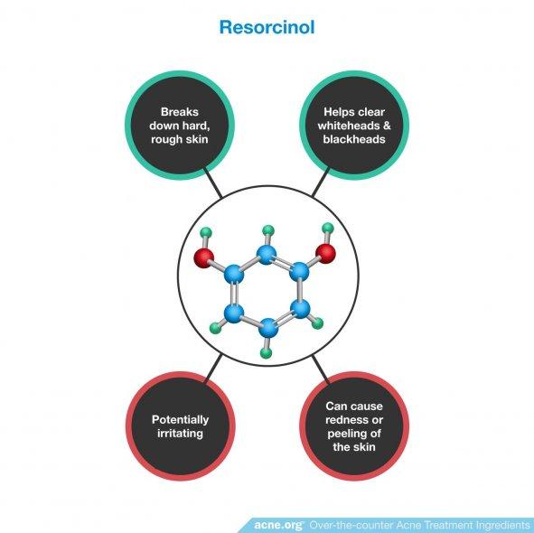 Resorcinol Effects in the Skin