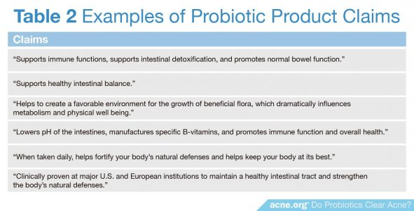 Table 2: Examples of Probiotics Product Claims