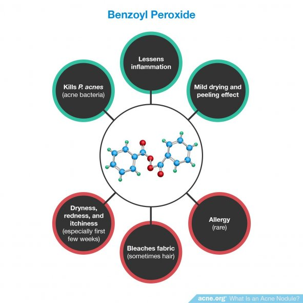 Benzoyl Peroxide Effects and Side Effects - Acne.org