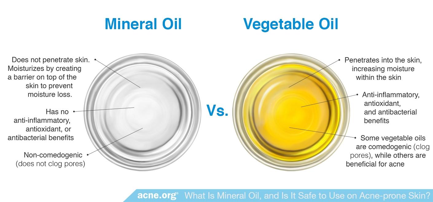 Mineral Oil vs. Vegetable Oil