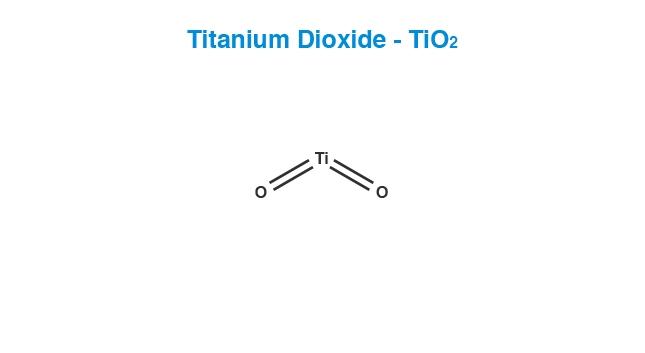 Titanium Dioxide Molecule