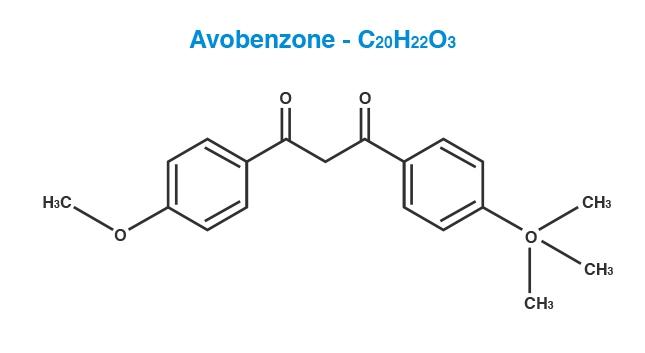 Avobenzone Molecule