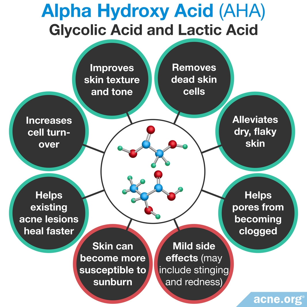 Alpha-Hydroxy Acid (AHA) Effects in the Skin