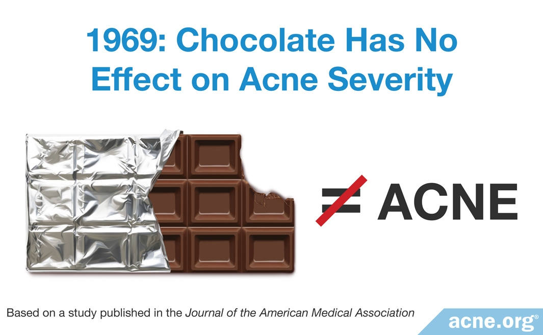 1969 Study: Chocolate Has No Effect on Acne Severity