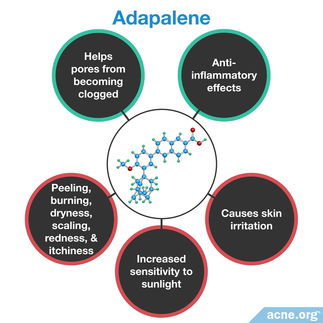 Adapalene Effects/Side Effects