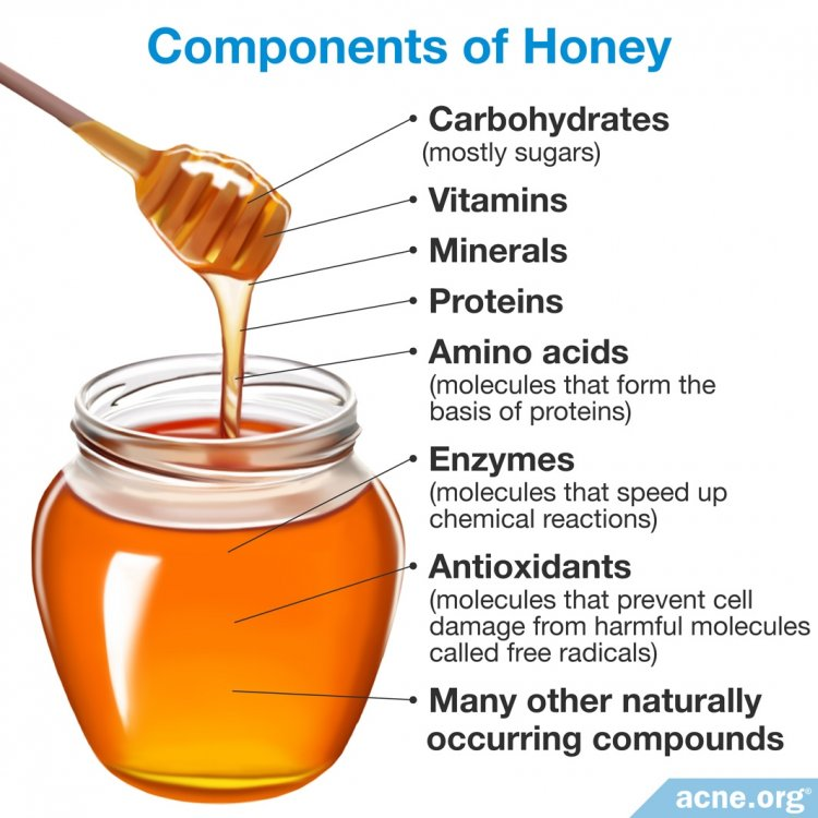 Components of Honey