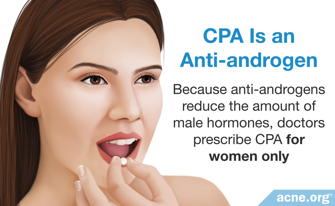CPA Is an Anti-androgen