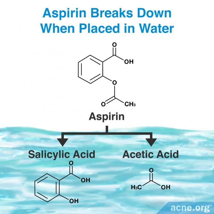 Aspirin Breaks Down When Placed in Water