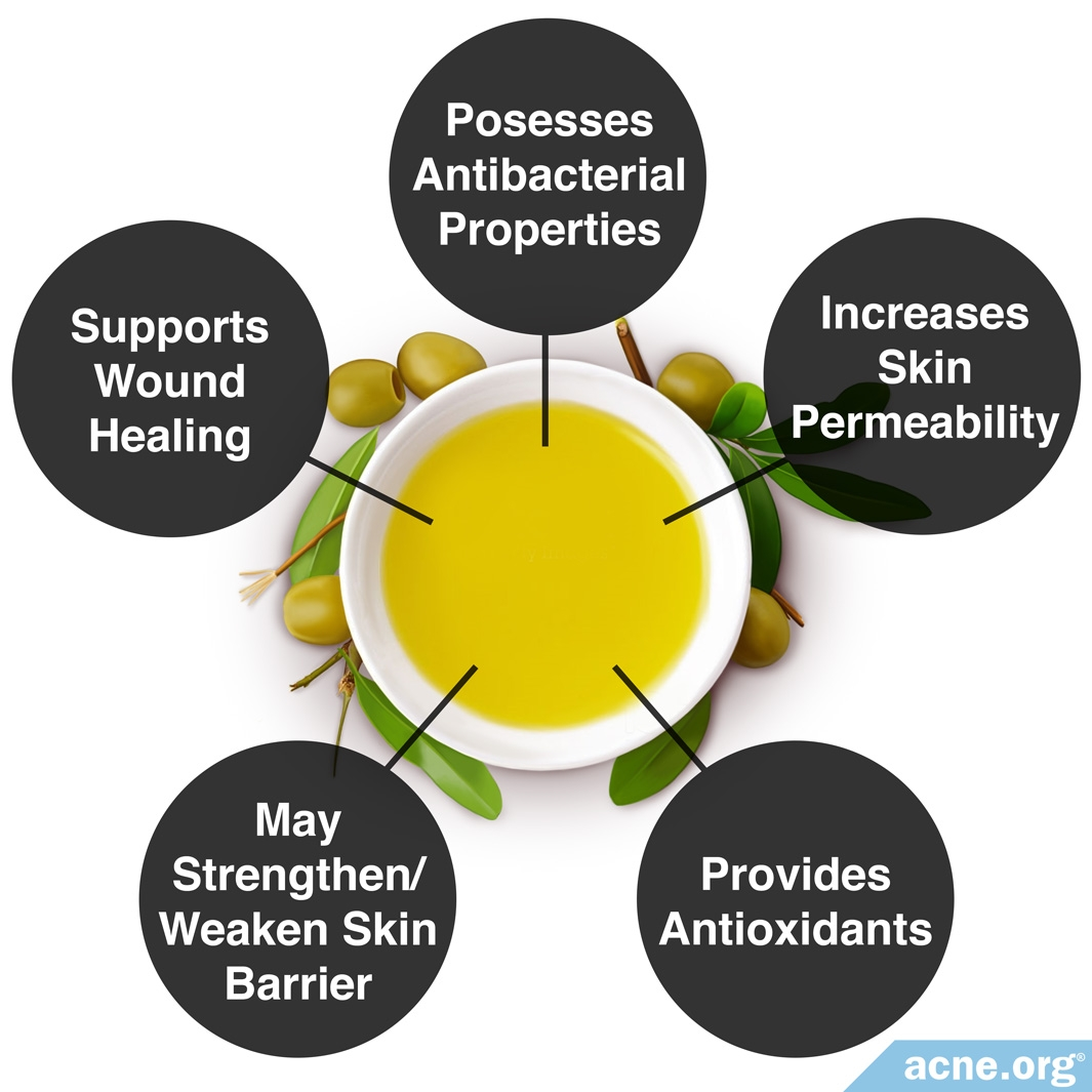 How Olive Oil Acts on the Skin
