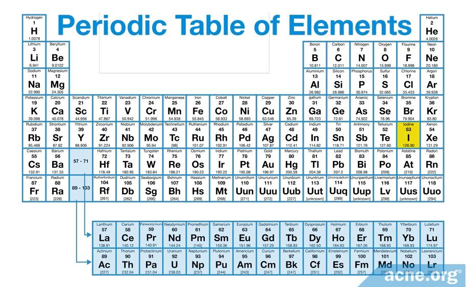 Iodine on Periodic Table of Elements