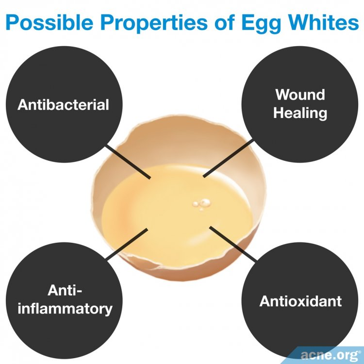 Possible Properties of Egg Whites