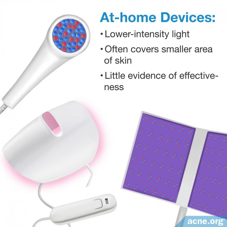 At-home Light Therapy Devices