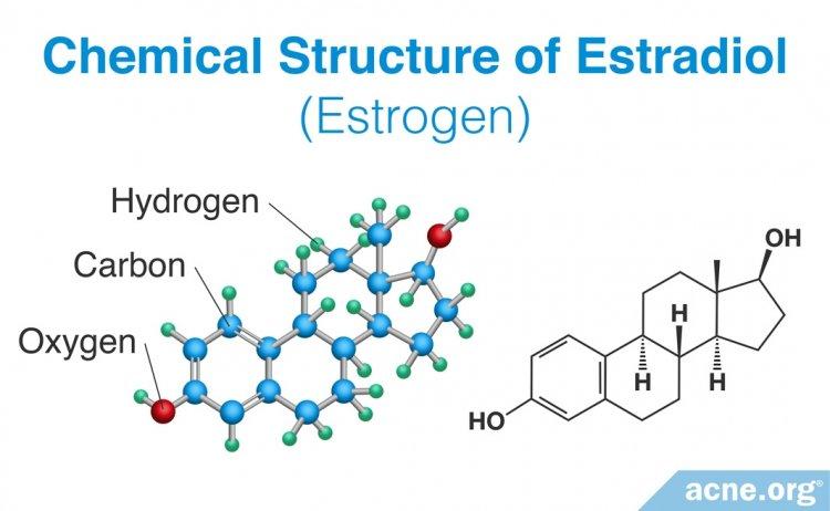Chemical Structure of Estradiol (Estrogen)