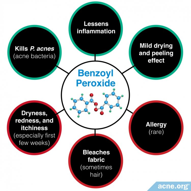 Benzoyl Peroxide Effects and Side Effects