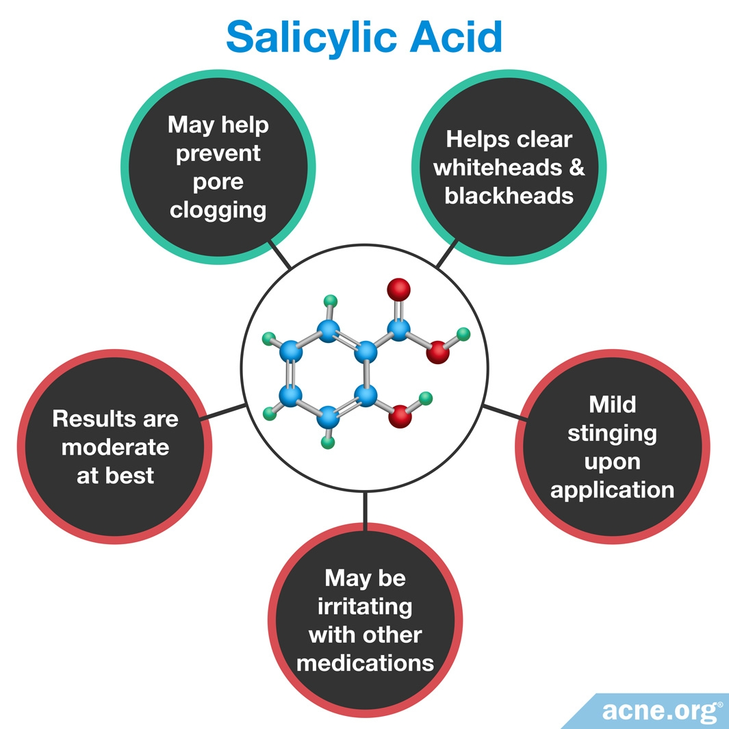 Salicylic Acid Effects in the Skin