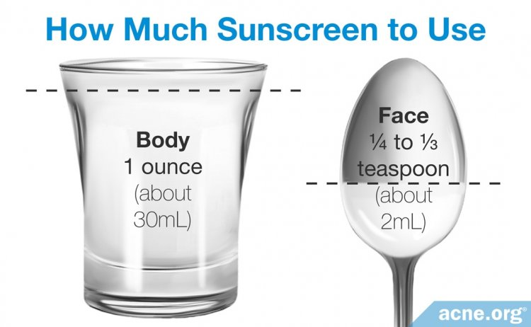 How Much Sunscreen to Use