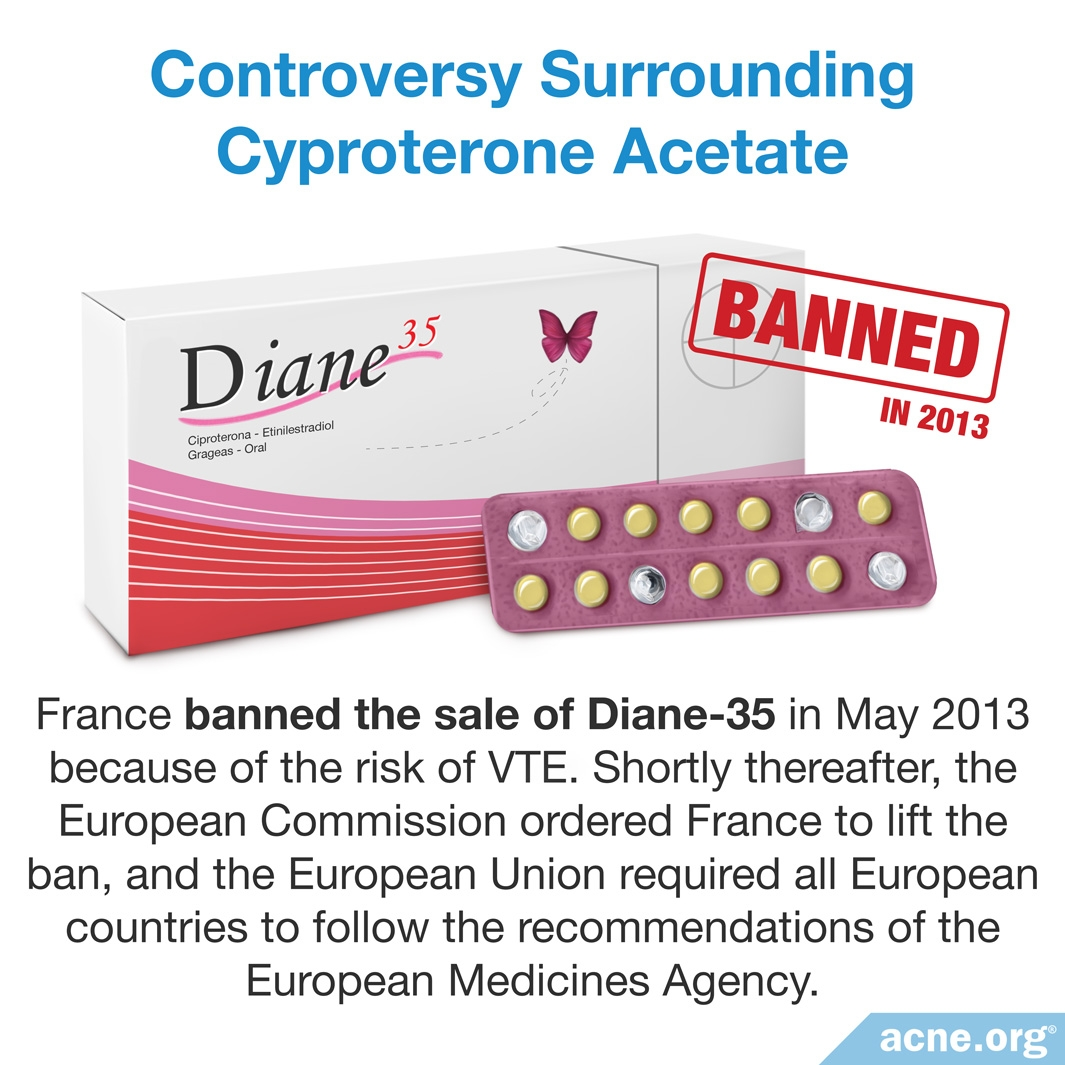 Controversy Surrounding Cyproterone Acetate
