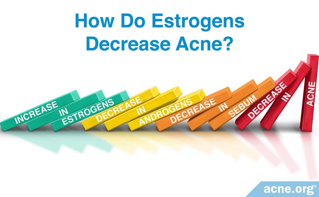 How Do Estrogens Decrease Acne?