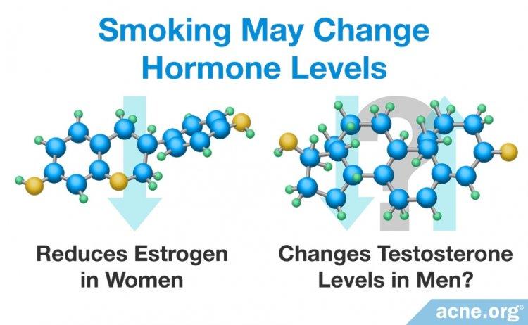 Smoking May Change Hormone Levels