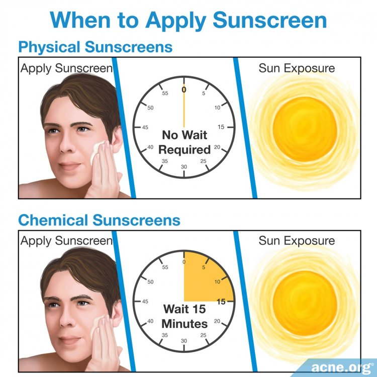When to Apply Sunscreen