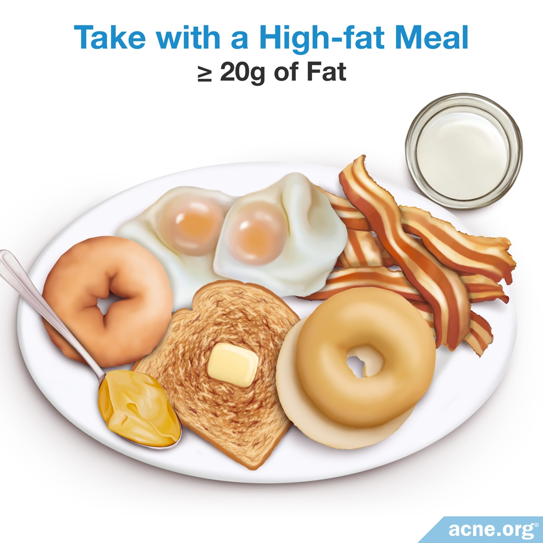 Take with a High-Fat Meal
