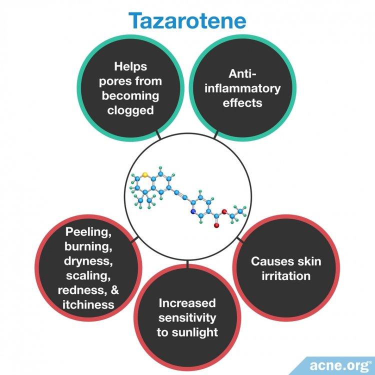 Tazarotene Effects/Side Effects