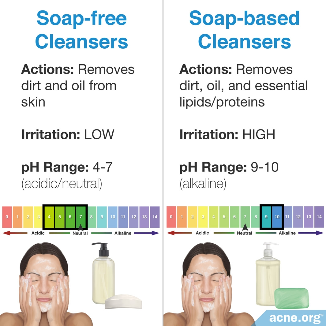 Soap-free Cleansers vs. Soap-based Cleansers
