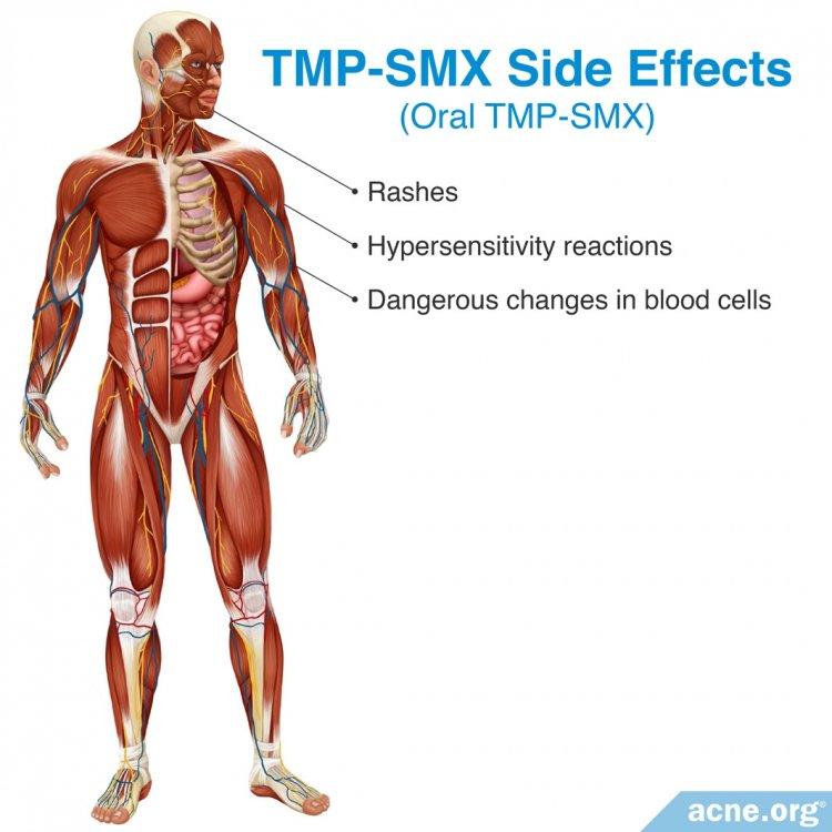 TMP-SMX Side Effects