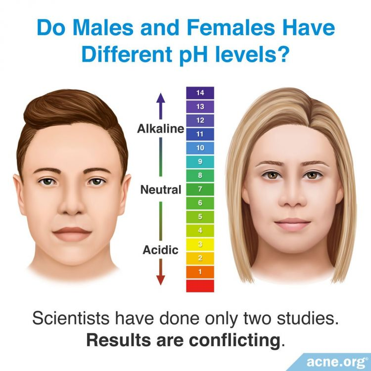 Do Males and Females Have Different pH Levels