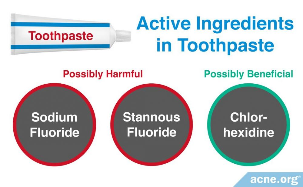 Active Ingredients in Toothpaste