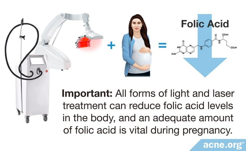 Light and Laser Treatments Can Reduce Folic Acid Levels During Pregnancy