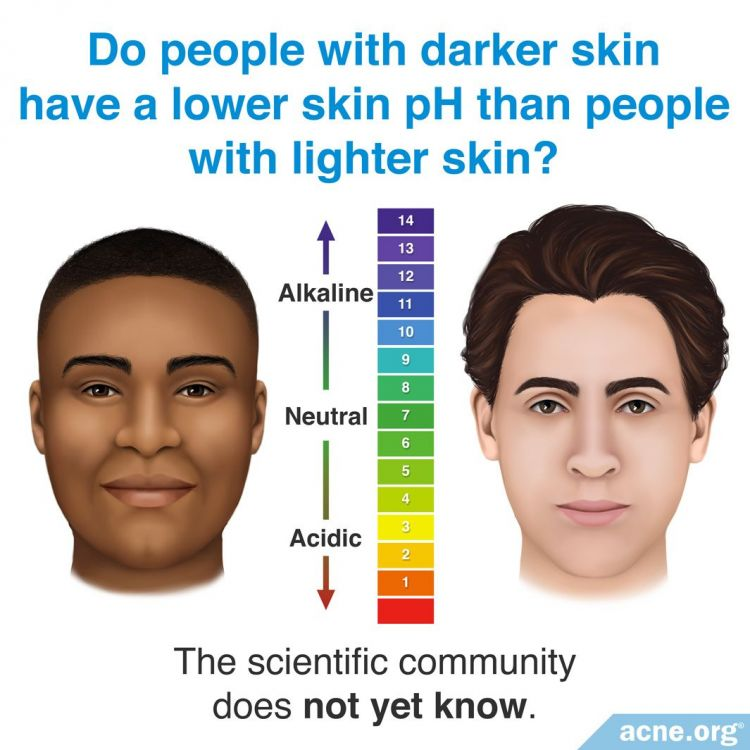 Do People With Darker Skin Have a Lover Skin pH than People with Lighter Skin