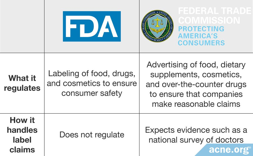 fda ftc regulations and label claims
