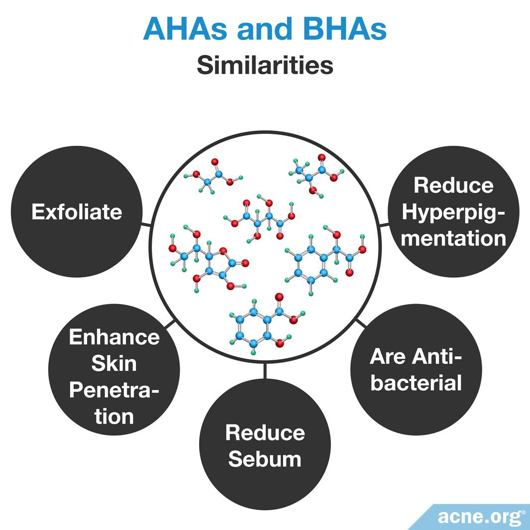 The Similarities of AHAs and BHAs