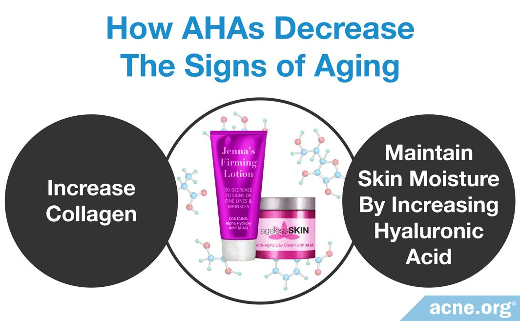 How AHAs Decrease The Signs of Aging