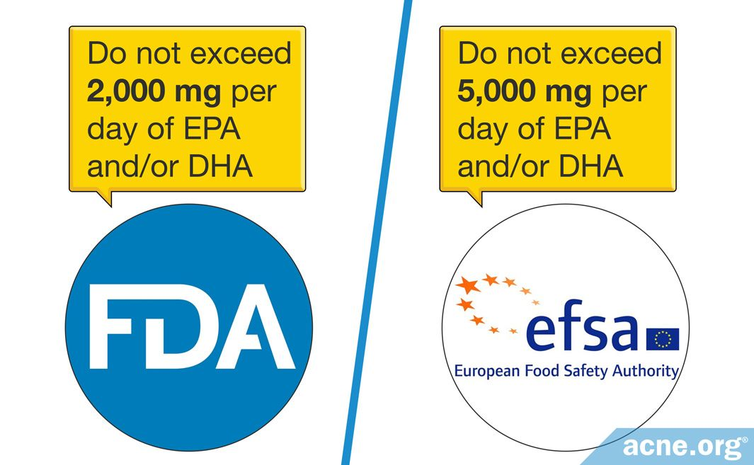 FDA and EFSA Recommenced Maximum Daily Allowance of DHA and EPA
