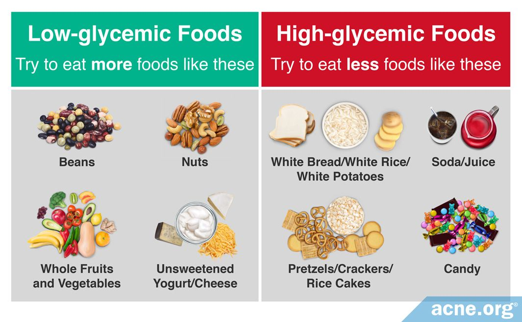 Low Glycemic and High Glycemic Food Examples