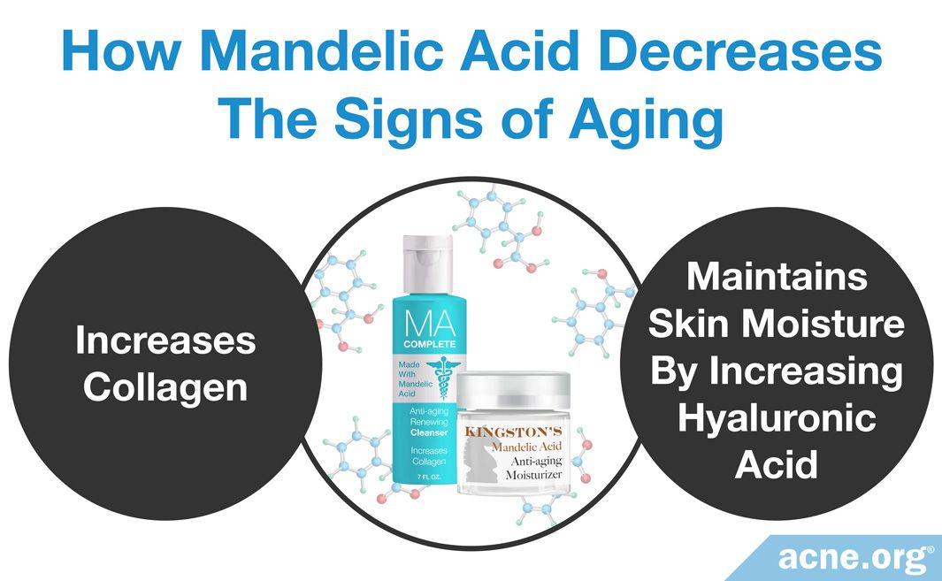 How Mandelic Acid Decreases The Signs of Aging