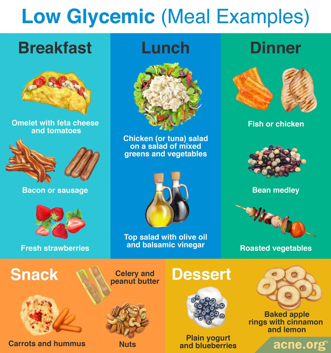 Low Glycemic Meal Examples
